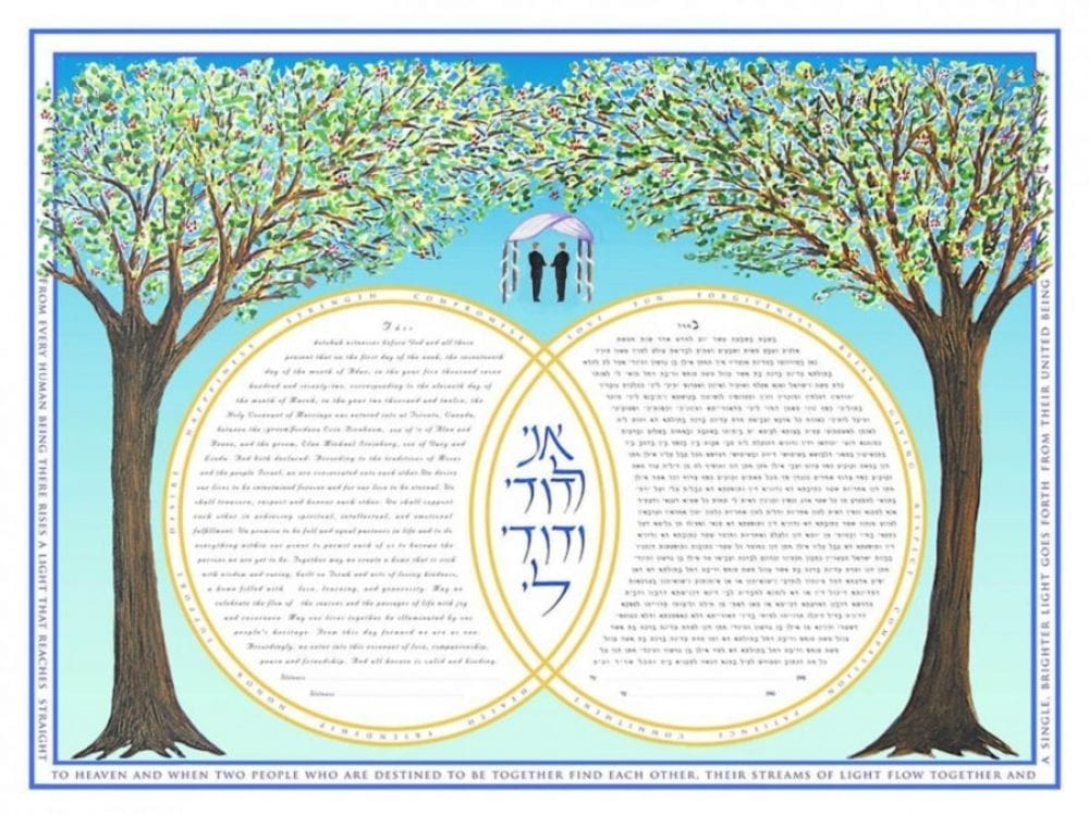 Double-Ring-Ketubah-Print-2-Men
