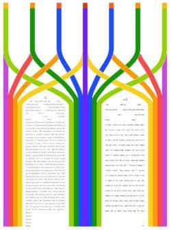 Rainbow Menorah Ketubah